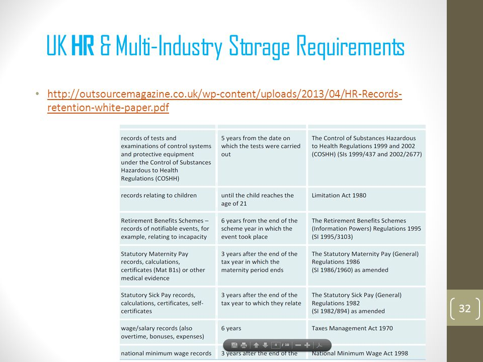 UK HR & Multi-Industry Storage Requirements http://outsourcemagazine.co.uk/wp-content/uploads/2013/04/HR-Records- retention-white-paper.pdf http://outsourcemagazine.co.uk/wp-content/uploads/2013/04/HR-Records- retention-white-paper.pdf 32