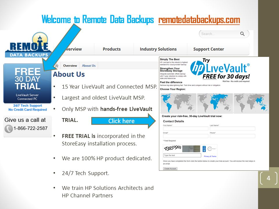 Welcome to Remote Data Backups remotedatabackups.comremotedatabackups.com 4 15 Year LiveVault and Connected MSP.