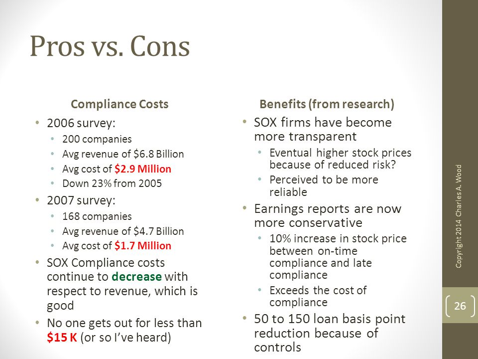 Pros vs. Cons Compliance Costs 2006 survey: 200 companies Avg revenue of $6.8 Billion Avg cost of $2.9 Million Down 23% from 2005 2007 survey: 168 com