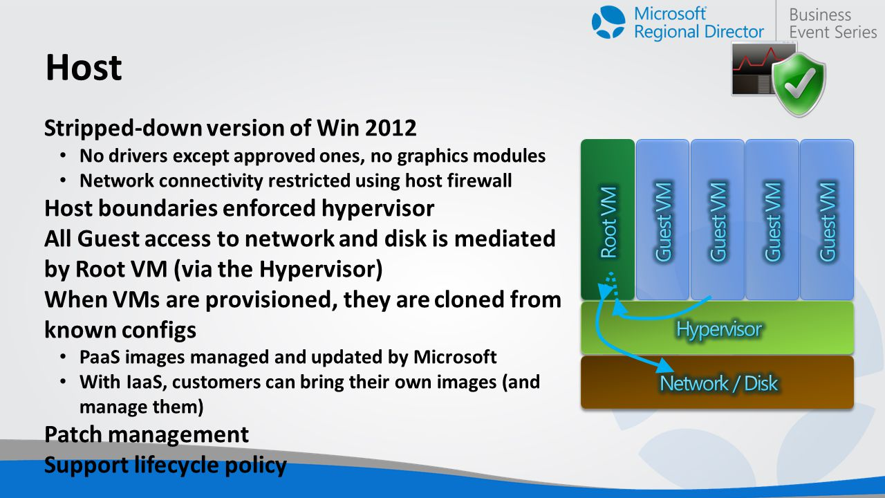 Host Stripped-down version of Win 2012 No drivers except approved ones, no graphics modules Network connectivity restricted using host firewall Host boundaries enforced hypervisor All Guest access to network and disk is mediated by Root VM (via the Hypervisor) When VMs are provisioned, they are cloned from known configs PaaS images managed and updated by Microsoft With IaaS, customers can bring their own images (and manage them) Patch management Support lifecycle policy