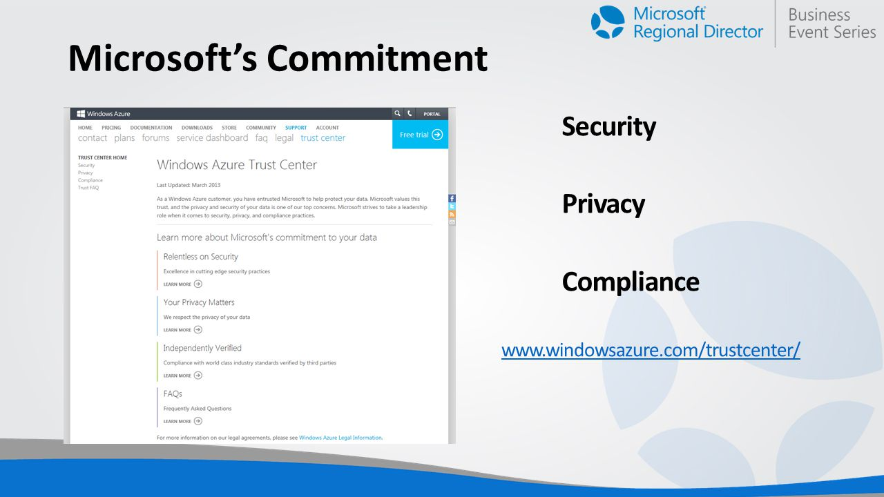 Microsoft's Commitment Security Privacy Compliance www.windowsazure.com/trustcenter/