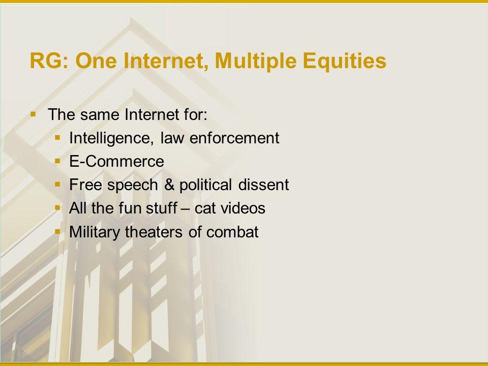 Some Effects Since June  U.S.intense debates post-Snowden about surveillance vs.
