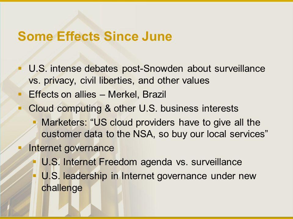 Some Effects Since June  U.S. intense debates post-Snowden about surveillance vs.