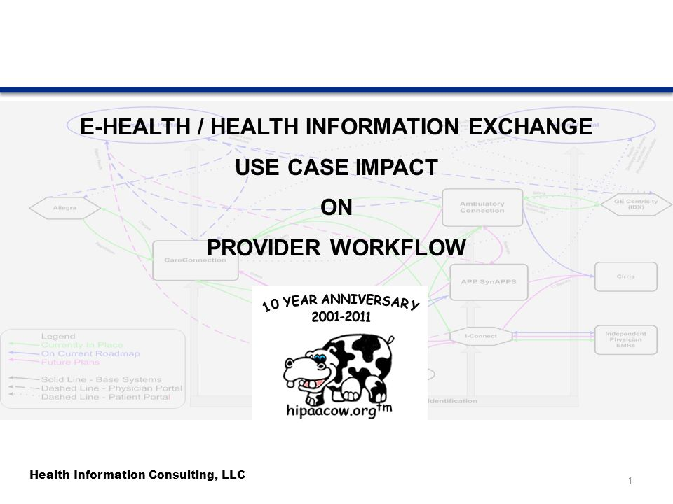 Health Information Consulting, LLC 1 E-HEALTH / HEALTH INFORMATION EXCHANGE USE CASE IMPACT ON PROVIDER WORKFLOW