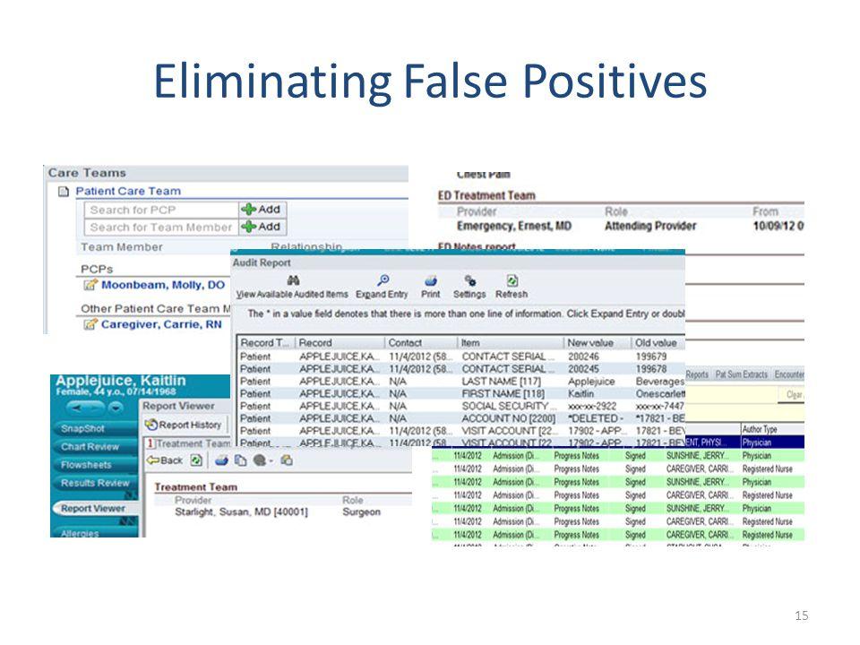 Eliminating False Positives 15