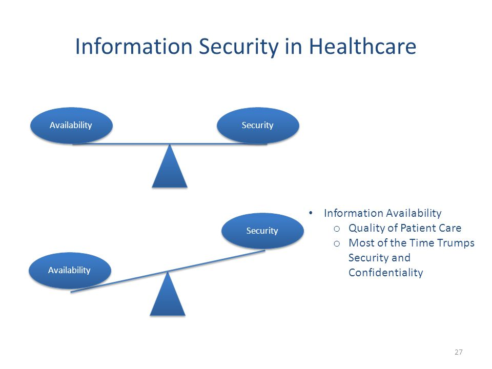 Information Security in Healthcare 27 Availability Security Availability Security Information Availability o Quality of Patient Care o Most of the Time Trumps Security and Confidentiality
