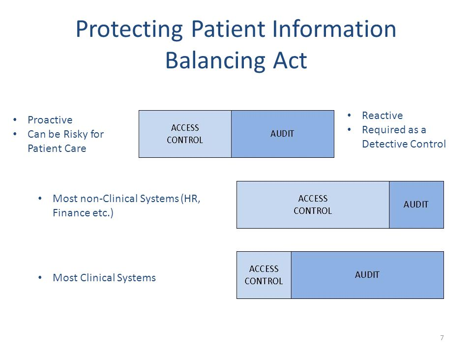 Protecting Patient Information Balancing Act 7 Most non-Clinical Systems (HR, Finance etc.) Most Clinical Systems Proactive Can be Risky for Patient Care Reactive Required as a Detective Control