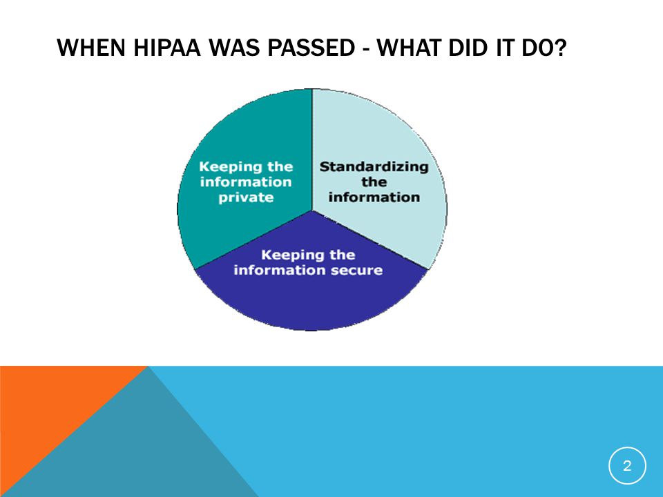 WHEN HIPAA WAS PASSED - WHAT DID IT DO? 2