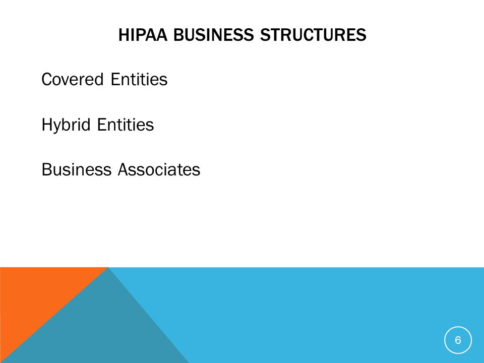 HIPAA BUSINESS STRUCTURES Covered Entities Hybrid Entities Business Associates 6