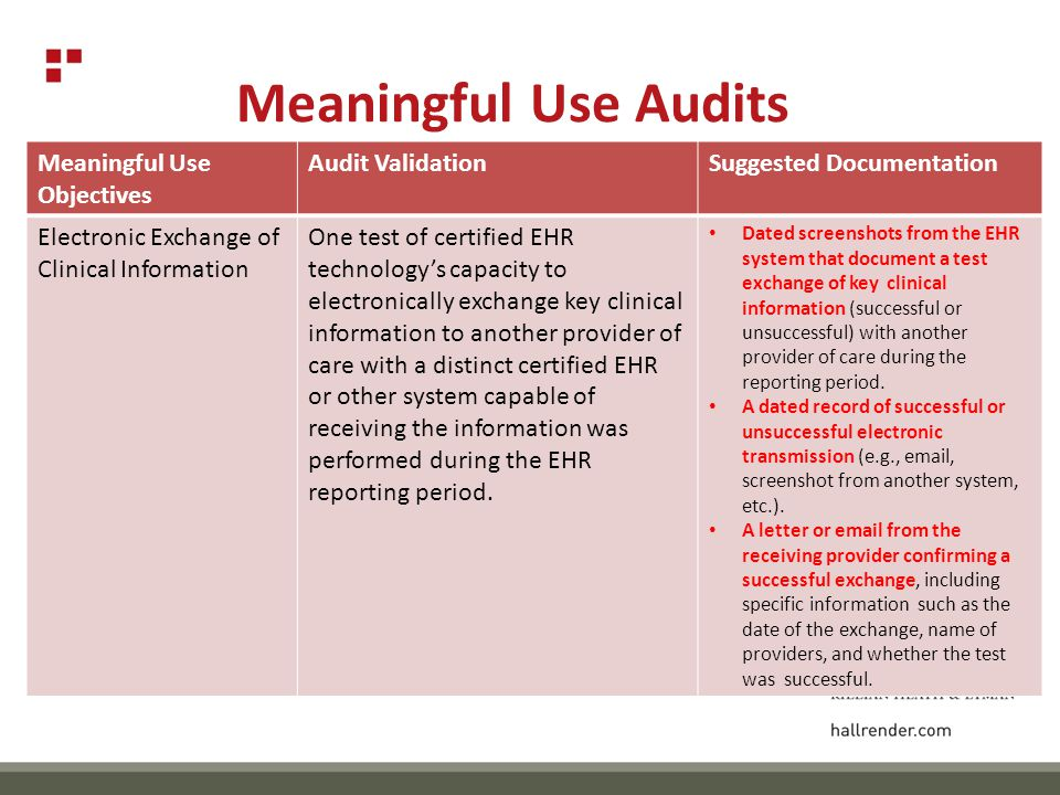 Meaningful Use Audits Meaningful Use Objectives Audit ValidationSuggested Documentation Electronic Exchange of Clinical Information One test of certified EHR technology's capacity to electronically exchange key clinical information to another provider of care with a distinct certified EHR or other system capable of receiving the information was performed during the EHR reporting period.