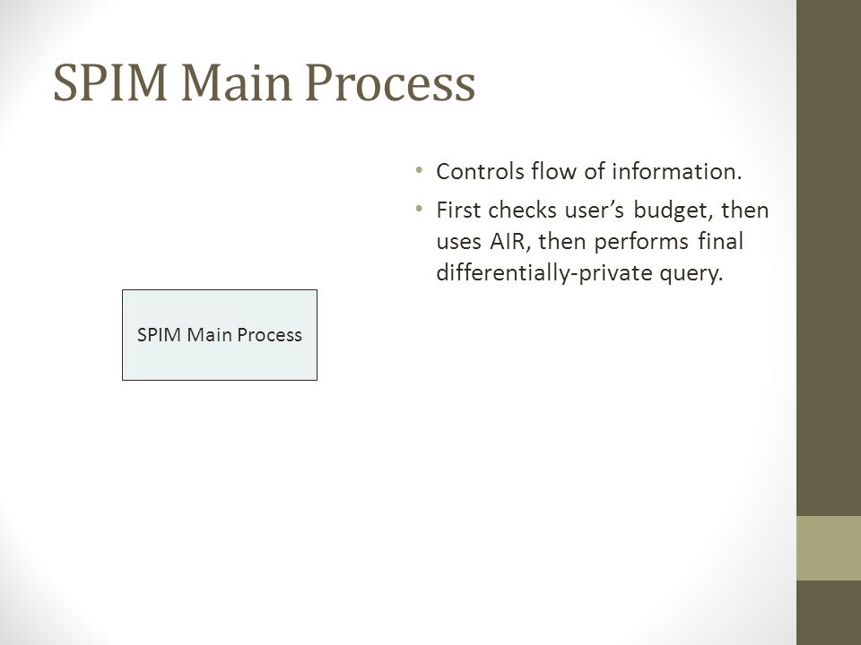 SPIM Main Process Controls flow of information. First checks user's budget, then uses AIR, then performs final differentially-private query. SPIM Main