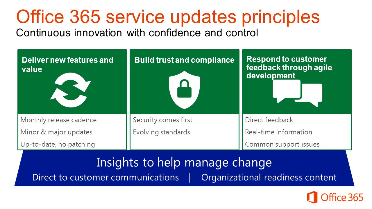 Insights to help manage change Direct to customer communications | Organizational readiness content Build trust and compliance Security comes first Ev