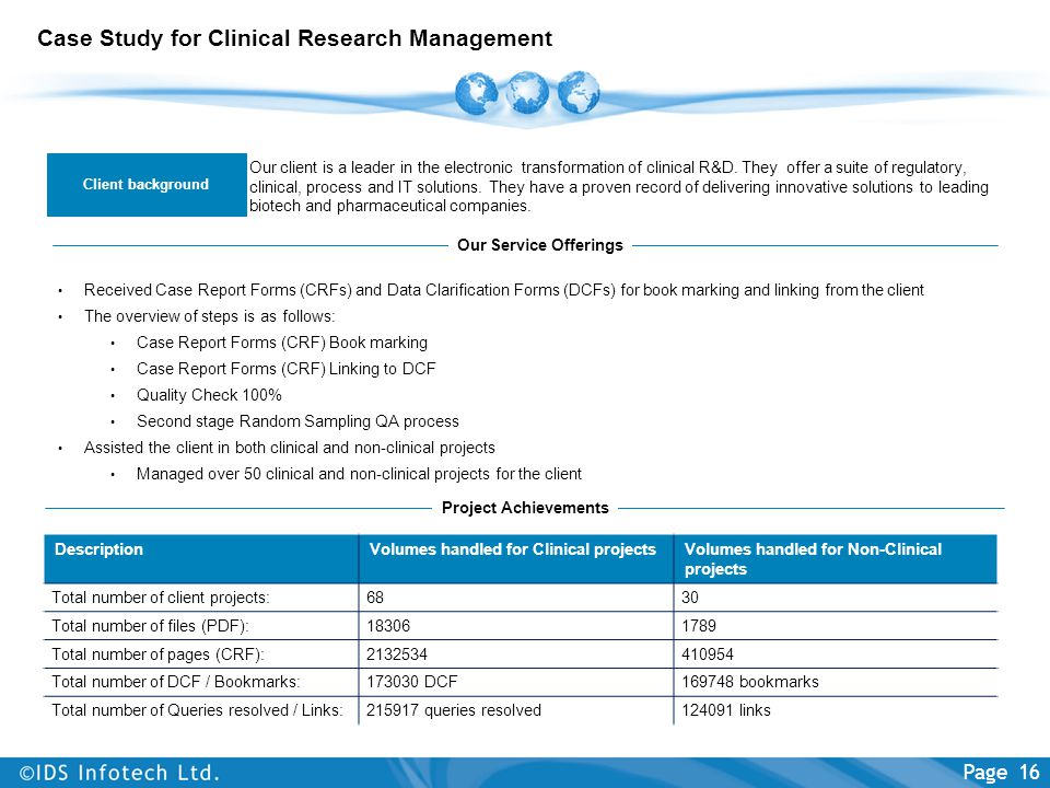 Case Study for Clinical Research Management Our client is a leader in the electronic transformation of clinical R&D. They offer a suite of regulatory,