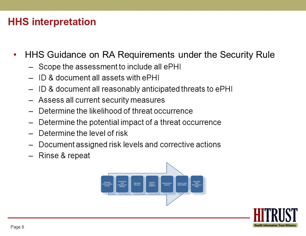 Page 9 Traditional approach Page 9 Conduct comprehensive risk analysis –Threat & vulnerability assessment –Information asset valuation –Information protection control selection Comprehensive risk analysis difficult for most –Lack of skilled resources, funding, time –Limited information available