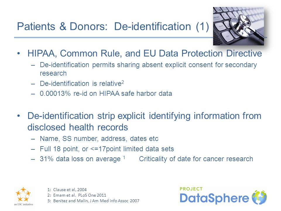 Patients & Donors: De-identification (1) HIPAA, Common Rule, and EU Data Protection Directive –De-identification permits sharing absent explicit consent for secondary research –De-identification is relative 2 –0.00013% re-id on HIPAA safe harbor data De-identification strip explicit identifying information from disclosed health records –Name, SS number, address, dates etc –Full 18 point, or <=17point limited data sets –31% data loss on average 1 Criticality of date for cancer research 1: Clause et al, 2004 2: Emam et al.