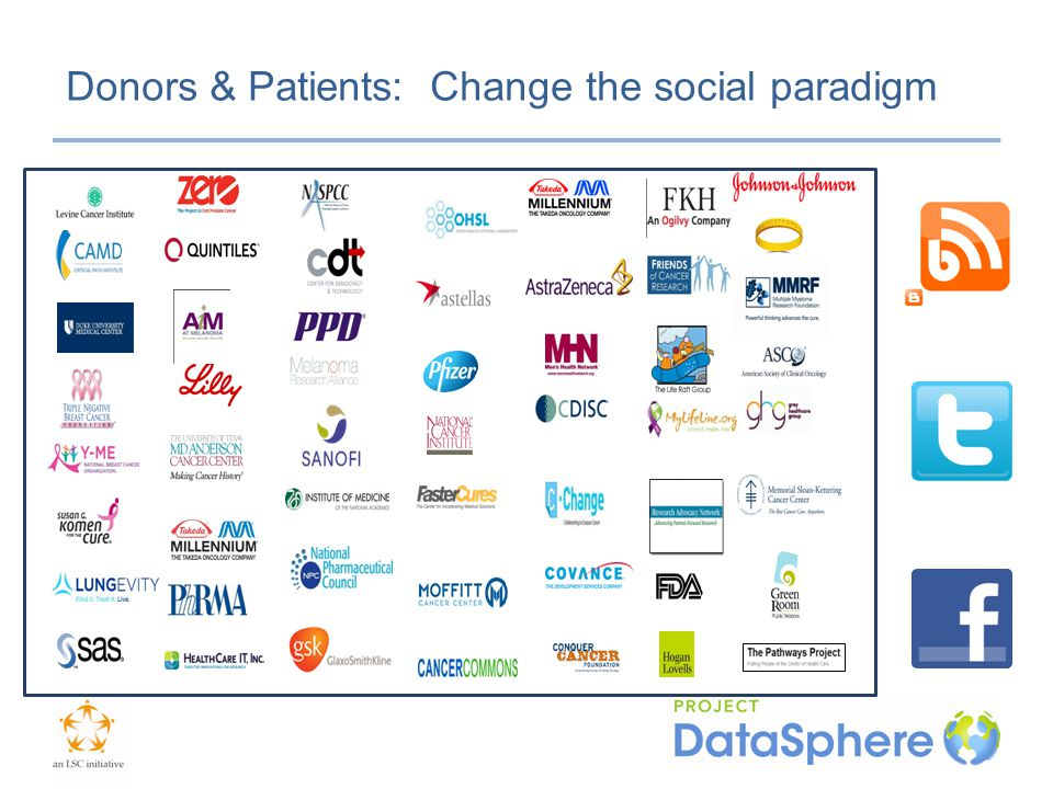 Donors & Patients: Change the social paradigm