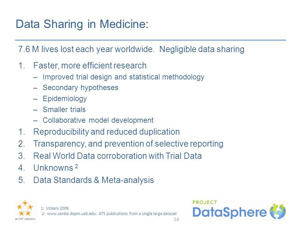 Data Sharing in Medicine: 7.6 M lives lost each year worldwide.