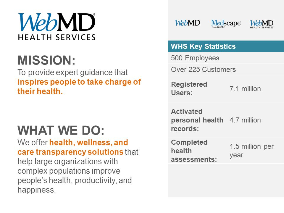 MISSION: To provide expert guidance that inspires people to take charge of their health.