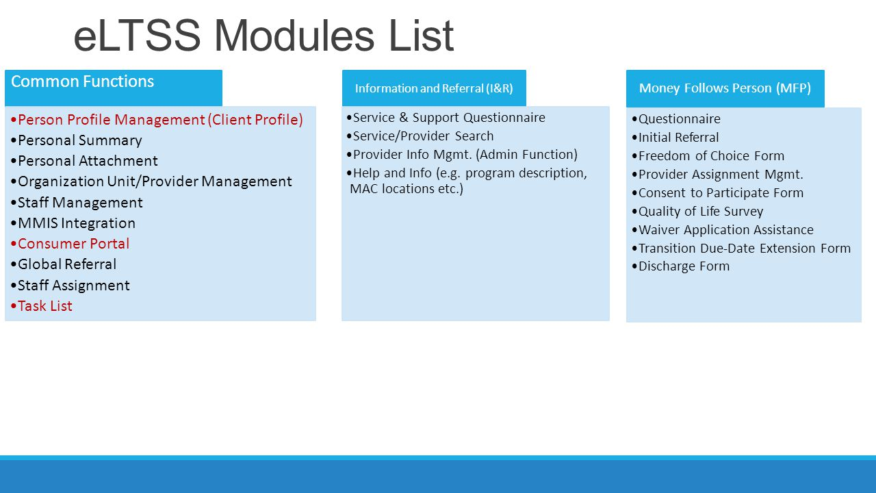 eLTSS Modules List Common Functions Person Profile Management (Client Profile) Personal Summary Personal Attachment Organization Unit/Provider Managem