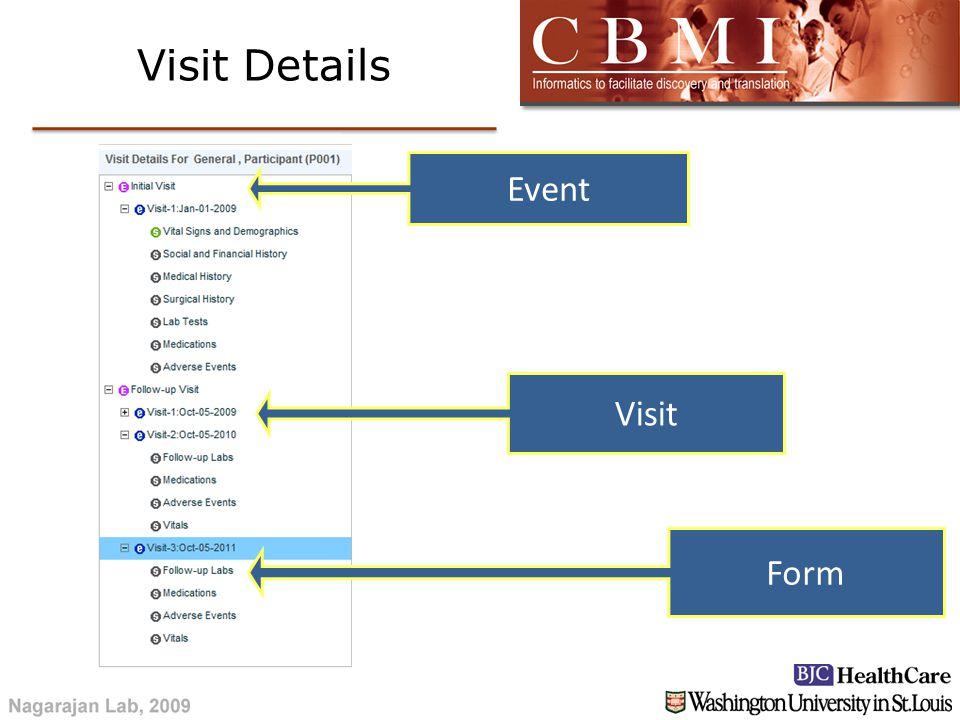 Visit Details Event Visit Form