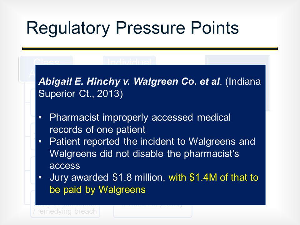 Regulatory Pressure Points Class Actions NegligenceBreach of warrantyFalse advertising Unreasonable delay in notification / remedying breach Individua