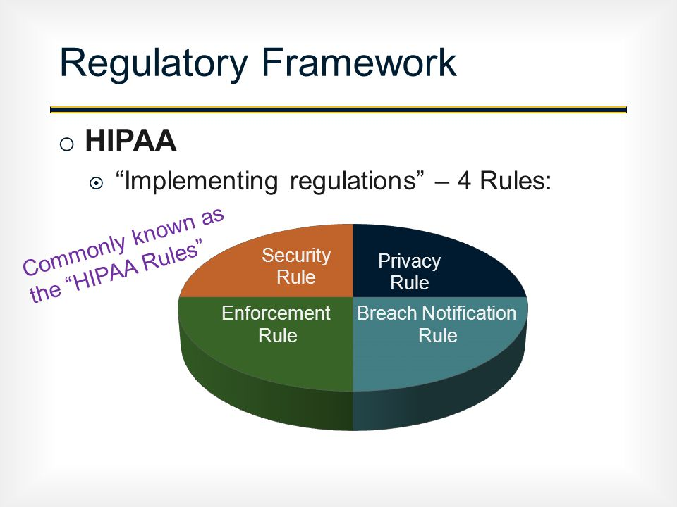 o HIPAA  Implementing regulations – 4 Rules: Regulatory Framework Commonly known as the HIPAA Rules
