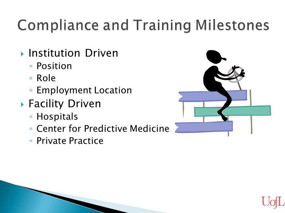  Institution Driven ◦ Position ◦ Role ◦ Employment Location  Facility Driven ◦ Hospitals ◦ Center for Predictive Medicine ◦ Private Practice