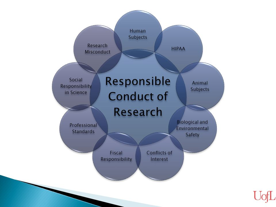 Responsible Conduct of Research Human Subjects HIPAA Animal Subjects Biological and Environmental Safety Conflicts of Interest Fiscal Responsibility Professional Standards Social Responsibility in Science Research Misconduct