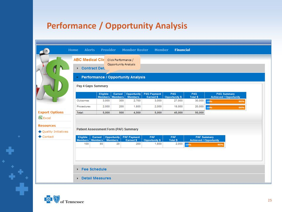 Performance / Opportunity Analysis 25 Click Performance / Opportunity Analysis