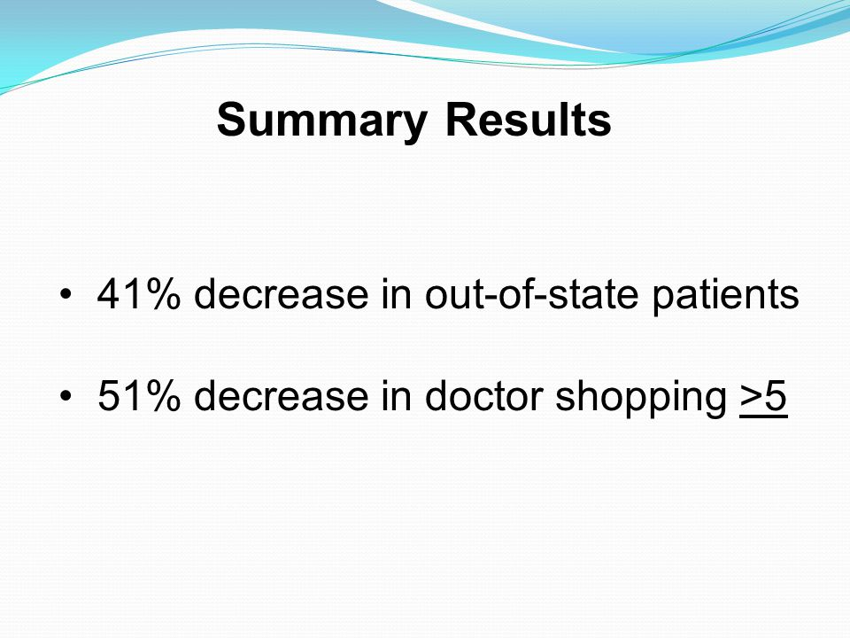 41% decrease in out-of-state patients 51% decrease in doctor shopping >5 Summary Results