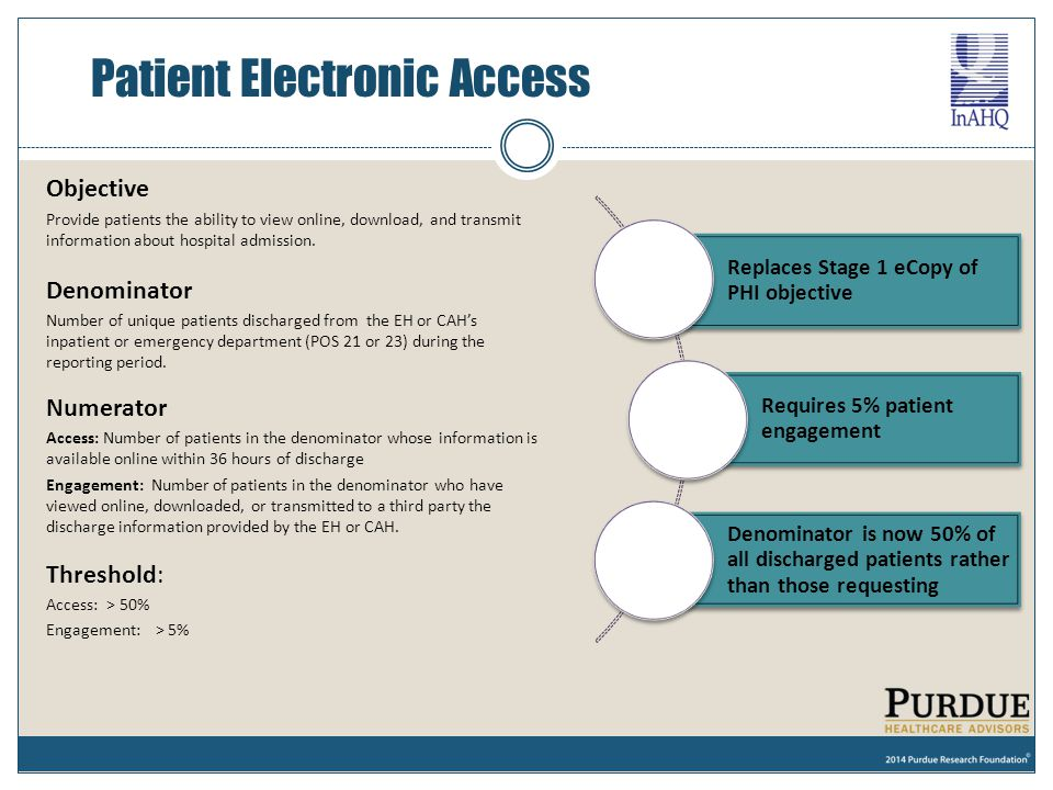 Objective Provide patients the ability to view online, download, and transmit information about hospital admission. Denominator Number of unique patie