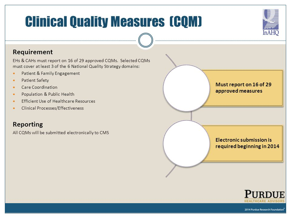 Requirement EHs & CAHs must report on 16 of 29 approved CQMs. Selected CQMs must cover at least 3 of the 6 National Quality Strategy domains: Patient