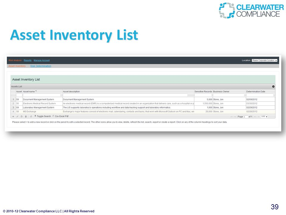 © 2010-12 Clearwater Compliance LLC | All Rights Reserved 39 Asset Inventory List
