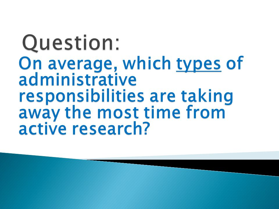 On average, which types of administrative responsibilities are taking away the most time from active research?