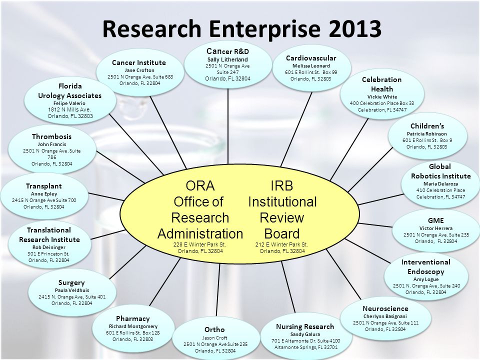 Research Enterprise 2013 Cancer Institute Jane Crofton 2501 N Orange Ave. Suite 683 Orlando, FL 32804 Cancer Institute Jane Crofton 2501 N Orange Ave.