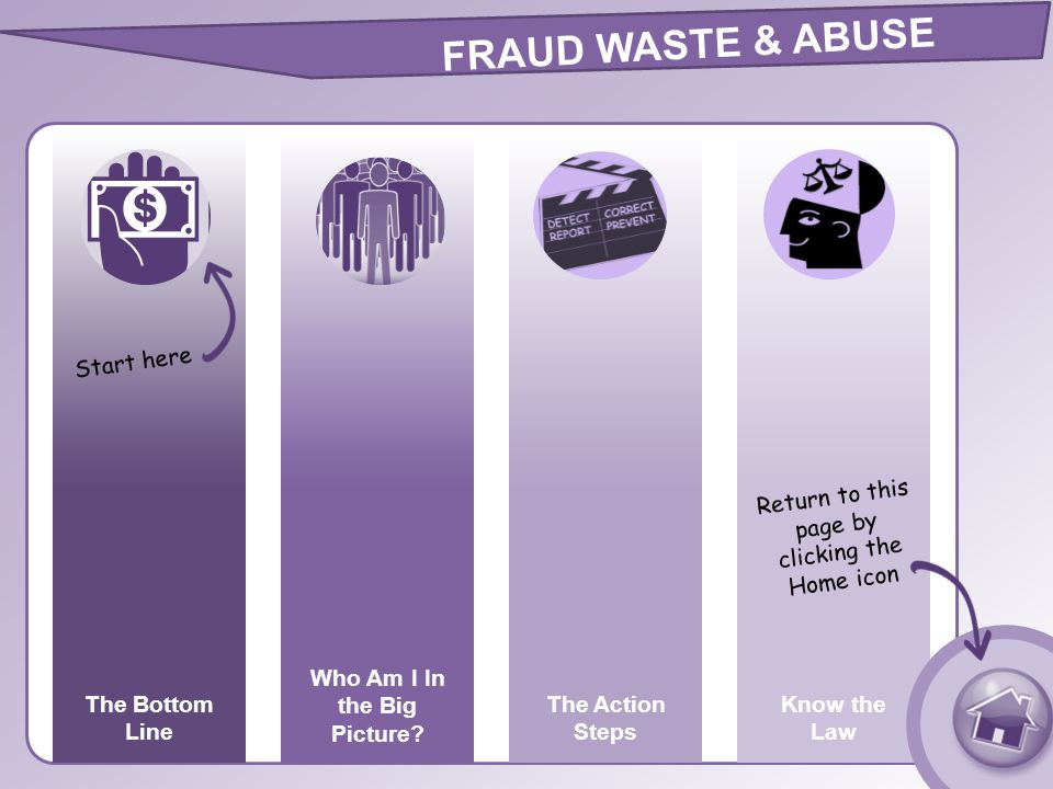 FRAUD WASTE & ABUSE The Bottom Line Who Am I In the Big Picture? The Action Steps Know the Law Start here Return to this page by clicking the Home ico