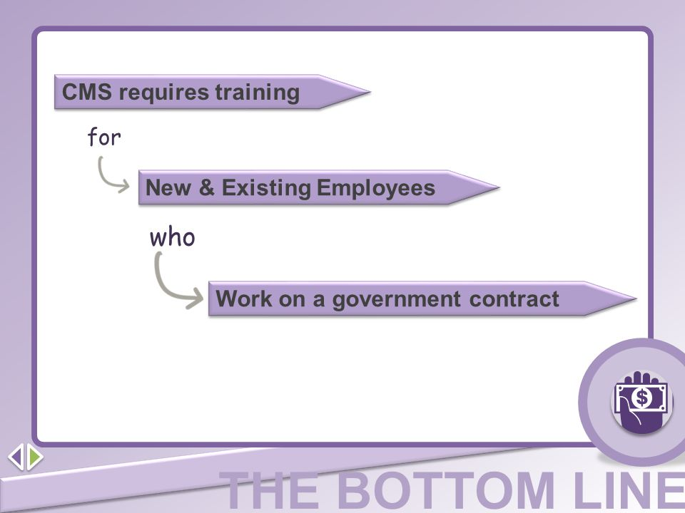 THE BOTTOM LINE 7 CMS Core Requirements 1.Written Policies, Procedures and Standards of Conduct 2.Compliance Officer, Compliance Committee and High Level Oversight 3.Effective Training and Education 4.Effective Lines of Communication 5.Well Publicized Disciplinary Standards 6.Effective System for Routine Monitoring and Identification of Compliance Risks 7.Procedures and System for Prompt Response to Compliance Issues