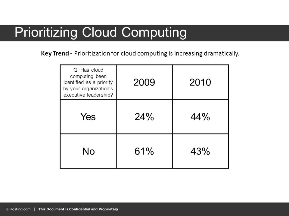 Prioritizing Cloud Computing Key Trend - Prioritization for cloud computing is increasing dramatically.