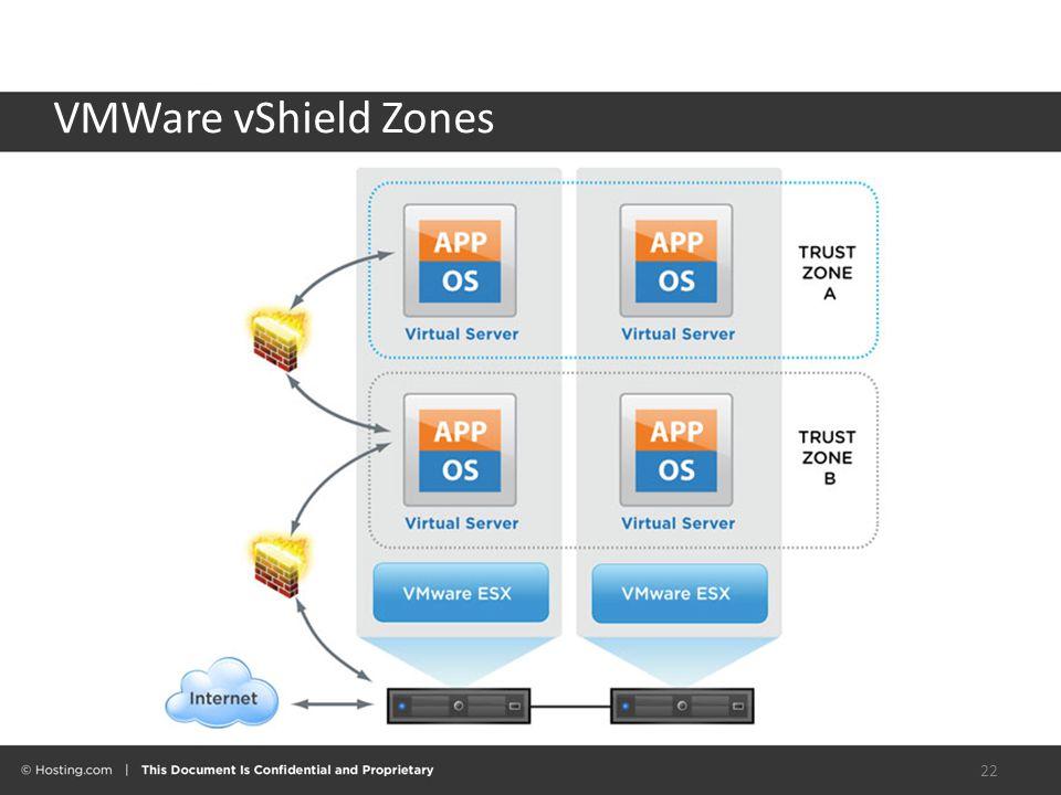 VMWare vShield Zones 22