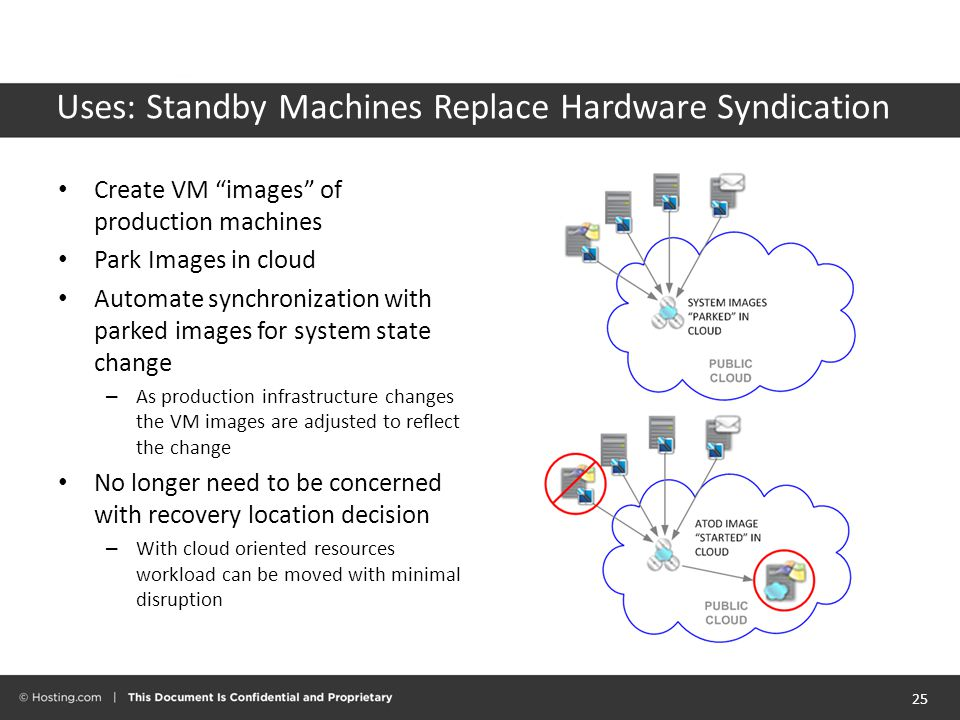 Uses: Standby Machines Replace Hardware Syndication Create VM images of production machines Park Images in cloud Automate synchronization with parked images for system state change – As production infrastructure changes the VM images are adjusted to reflect the change No longer need to be concerned with recovery location decision – With cloud oriented resources workload can be moved with minimal disruption 25