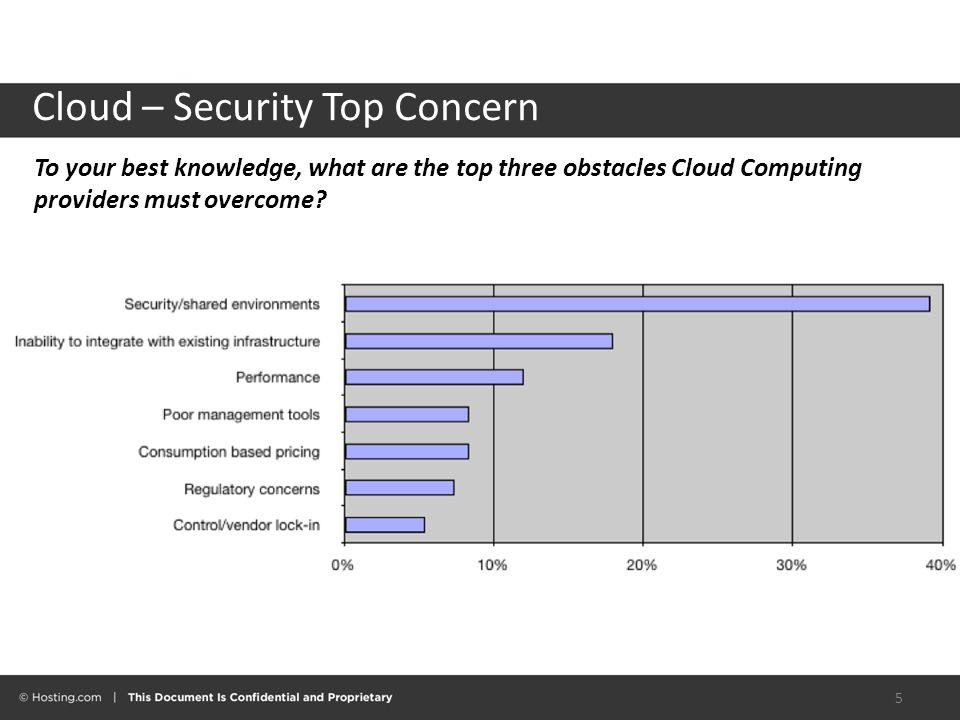 Cloud – Security Top Concern 5 To your best knowledge, what are the top three obstacles Cloud Computing providers must overcome