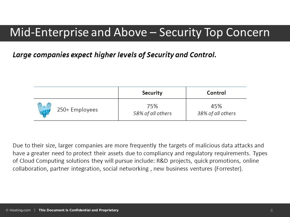 Mid-Enterprise and Above – Security Top Concern 8 Large companies expect higher levels of Security and Control.