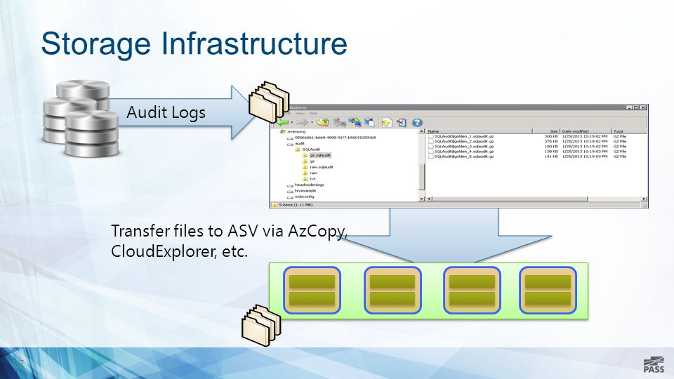 Audit Logs 17 Storage Infrastructure Transfer files to ASV via AzCopy, CloudExplorer, etc.