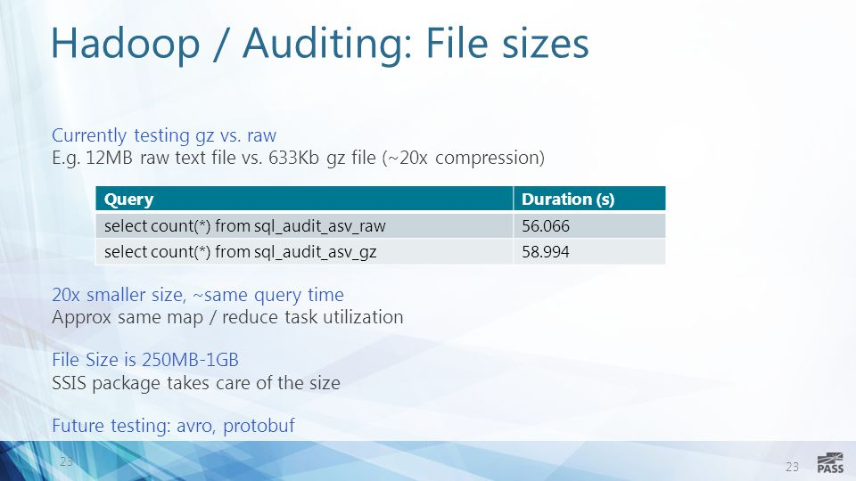 23 Hadoop / Auditing: File sizes Currently testing gz vs.