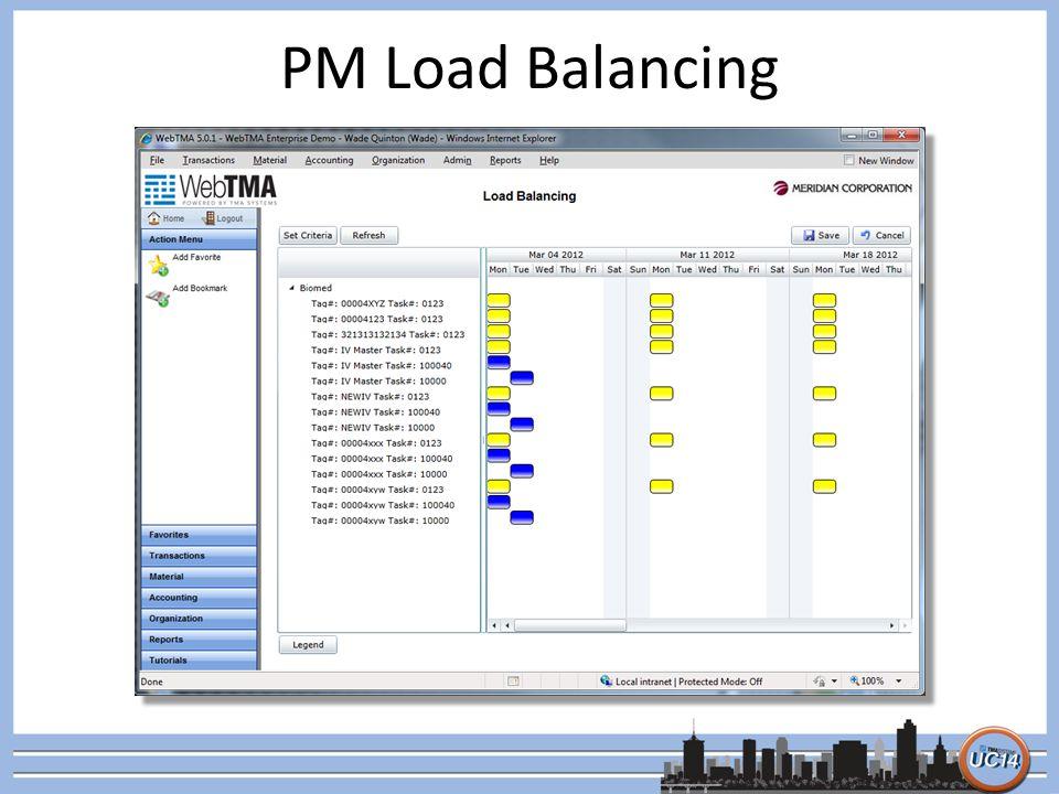 PM Load Balancing