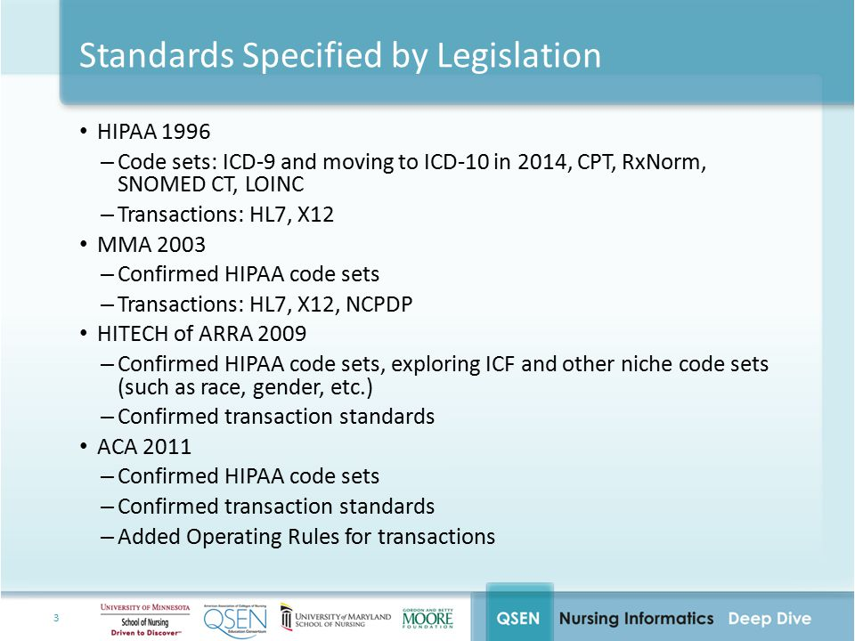 3 Standards Specified by Legislation HIPAA 1996 –Code sets: ICD-9 and moving to ICD-10 in 2014, CPT, RxNorm, SNOMED CT, LOINC –Transactions: HL7, X12 MMA 2003 –Confirmed HIPAA code sets –Transactions: HL7, X12, NCPDP HITECH of ARRA 2009 –Confirmed HIPAA code sets, exploring ICF and other niche code sets (such as race, gender, etc.) –Confirmed transaction standards ACA 2011 –Confirmed HIPAA code sets –Confirmed transaction standards –Added Operating Rules for transactions