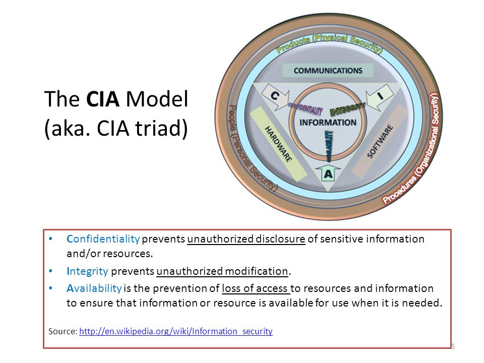 The CIA Model (aka. CIA triad) 5 Confidentiality prevents unauthorized disclosure of sensitive information and/or resources. Integrity prevents unauth