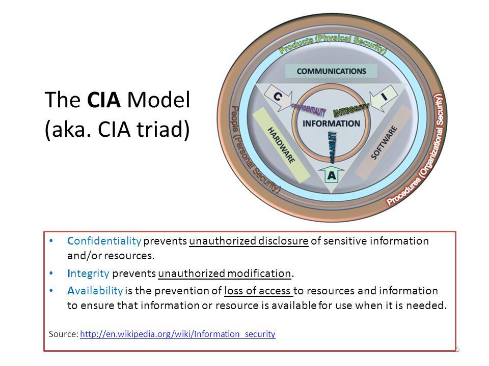 The CIA Model (aka.