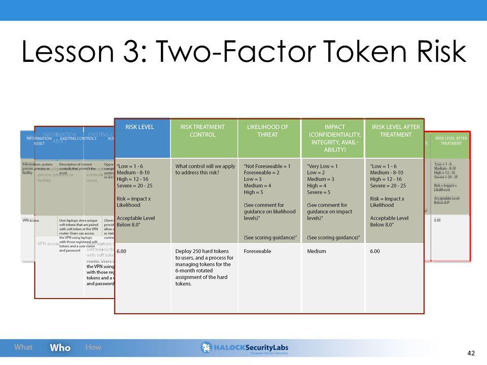 42 Lesson 3: Two-Factor Token Risk