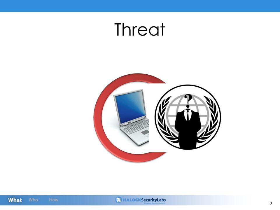 9 9 Threat